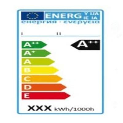 欧盟ErP法规EU 2019/2020照明产品能效要求